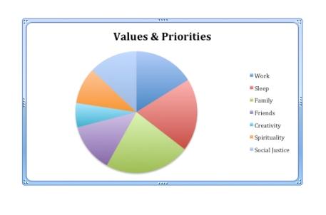 boundries pie chart.jpeg